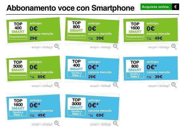 iPhone 5 con abbonamento 3: l\'inganno e la certezza! – Mondo Apple