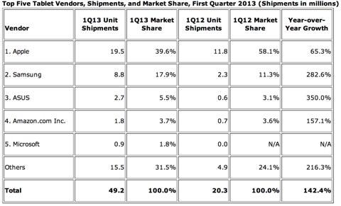 mercato-tablet-q1-13