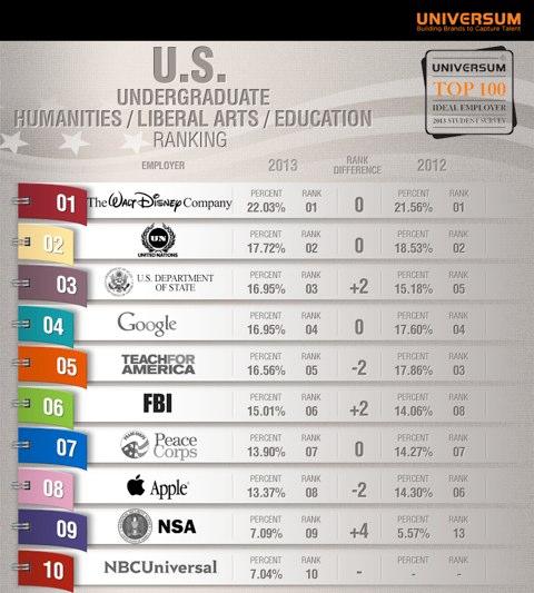 classifica-studenti-aziende