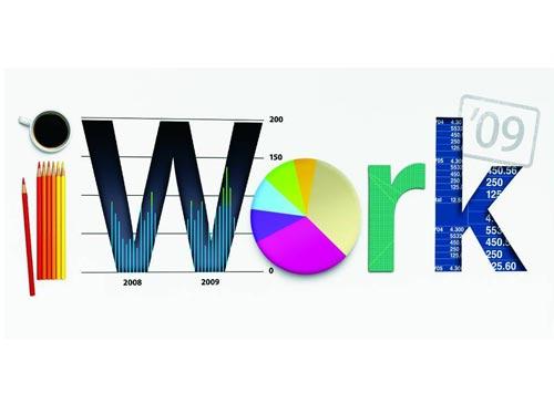 Software-iwork